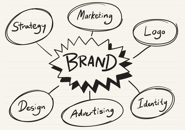 Branding: uma marca consolidada é uma marca na imprensa